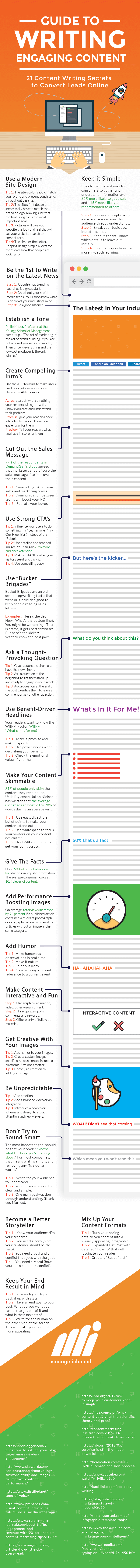 21-content-writing-secrects-infographic