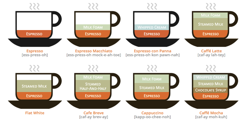 coffees.png