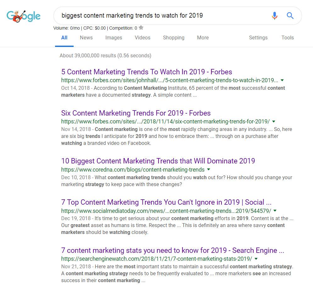biggest content marketing trends in 2019