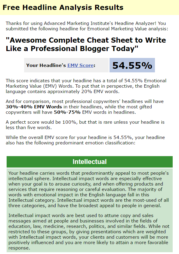 how to write more professionally
